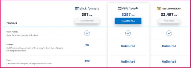 Clickfunnels - Pricing