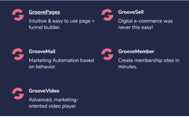 GrooveFunnels - Features