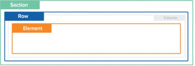 Webinar Registration Element