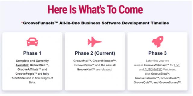 GrooveFunnels Lifetime Deal - Phase 2
