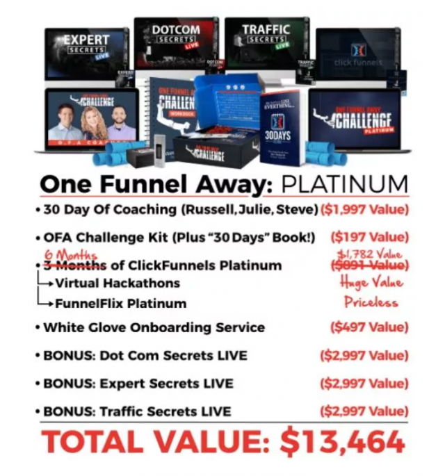 One Funnels Away - ClickFunnels Coupon & Discount