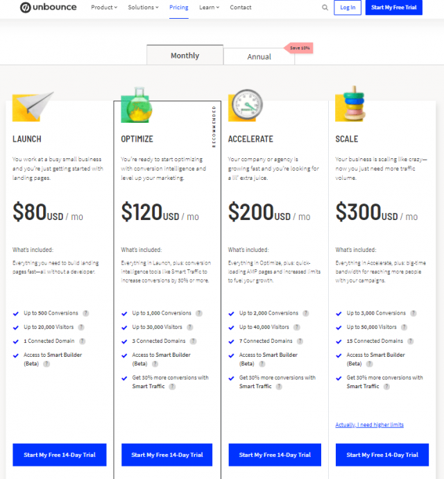 Unbounce Pricing Plan