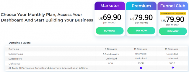 Builderall - Pricing